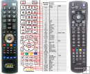 Daewoo R-54H09 - replacement remote control