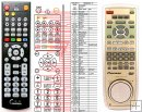 PIONEER DV-717 - replacement remote control
