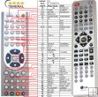 LG 6710CDAK07A - Replacement remote control
