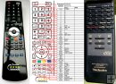 Technics EURZK011D002 - replacement remote control