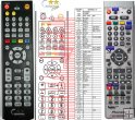 Pioneer VXX2950 - replacement remote control
