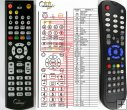 Steiner STS100, STS-100 - replacement remote control