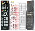 Pioneer CUDV036 - replacement remote control