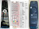Plus U2-870 - replacement remote control
