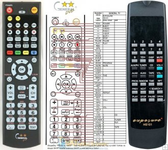 Exposure HS101 - replacement remote control