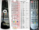Nordrmende N3201PBD - replacement remote control