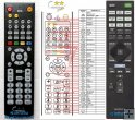 Sony - RM-AAU190 - replacement remote control