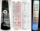 Cambridge 640c V2.0 - replacement remote control