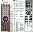 LG AKB32104104 - Replacement remote control