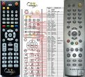 HUMAX RS-506 - Replacement remote control