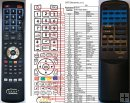 Funai Combo TV+VCR remote control replacement