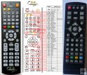 Hyundai DV2X336PVR - replacement remote control