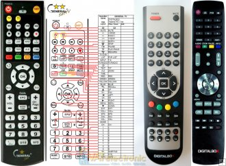 Digitalbox Imperial HD 3 basic - replacement remote control