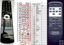 Technics EUR644378 replacement remote control