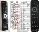 Philips HTS6520 replacement remote control