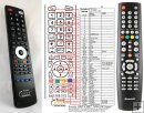 BRANDT B2917HD - replacement remote control
