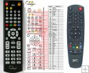 Gosat GS7020 - replacement remote control