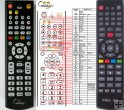 Gogen MB 381 Record 500 - replacement remote control