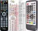 Doonio Acutake DVB-T VGA TV BOX remote control replacement