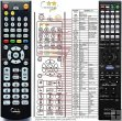Sony RM-AAL014 replacement remote control
