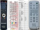 SONY RM-AAU010 remote control replacement