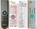 Oxygen DX-208 - replacement remote control