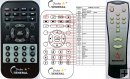 Redstar RS-501, RS-502 replacement remote control