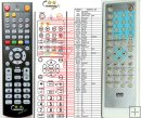 Biostek XE-320 pro - replacement remote control