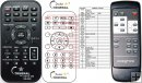 Creative Labs DDTS-100 duplicate remote control