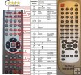 DENVER DVD-826 - Replacement remote control