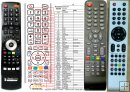 Mascom RC051 - replacement remote control