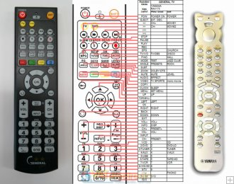 Yamaha RAV174 Remote Control