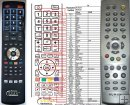 HUMAX RS-505 replacement remote control