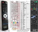Sony RM-ADP120 - replacement remote control