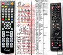 Samsung AK59-00084C - replacement remote control