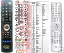 ARCAM FMJ-T32 - replacement remote control