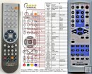 Sharp RRMCGA081AWSA - replacement remote control