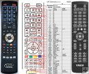 Vivax LED TV-32LE75T2 remote control replacement