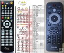 Philips HTD3510/55 replacement remote control