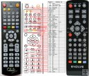 ECG DVT1050TWPVR - replacement remote control