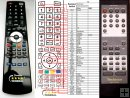 Technics RAK-HDA07WH - replacement remote control