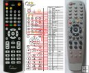 Intek C60CX, C-60CX - replacement remote control