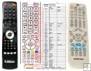 Universum DVD-DR1030 remote control replacement