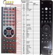 ASUS O!PLAY GALLERY - Replacement remote control