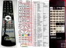 ONKYO RC-287S RC-288M RR230M replacement remote control