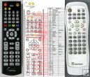 Cyberhome CH-DVD-505 - replacement remote control