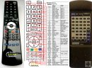 ONKYO CR-70R - replacement remote control