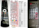 Luxman RA-007 - replacement remote control