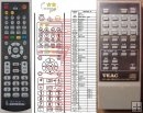 Teac RC-454 replacement remote control
