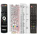 VIVAX 32LE112T2S2 - remote control, replacement